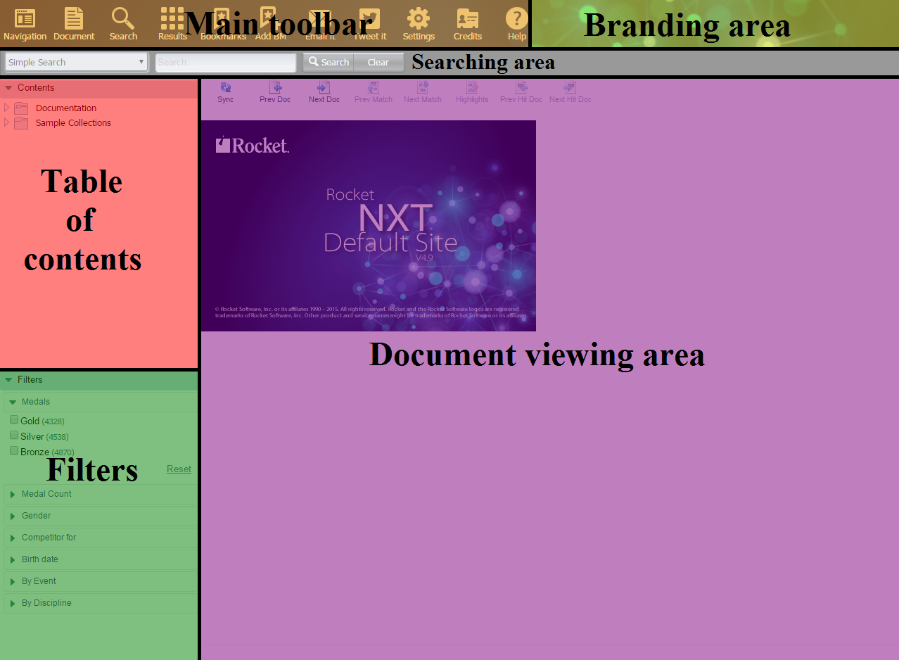 The document viewing area takes up the majority of the space on the default  site.
